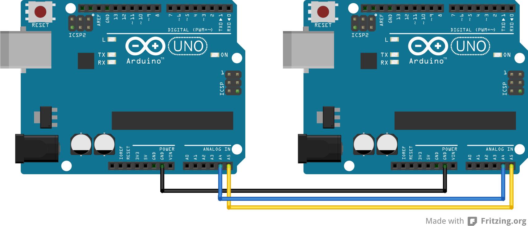 Arduino f cking corea